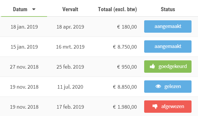 invoice_overview